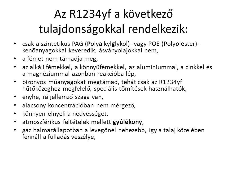 Az R1234yf a következő tulajdonságokkal rendelkezik: csak a szintetikus PAG (Polyalkylglykol)- vagy POE (Polyolester)- kenőanyagokkal keveredik, ásván