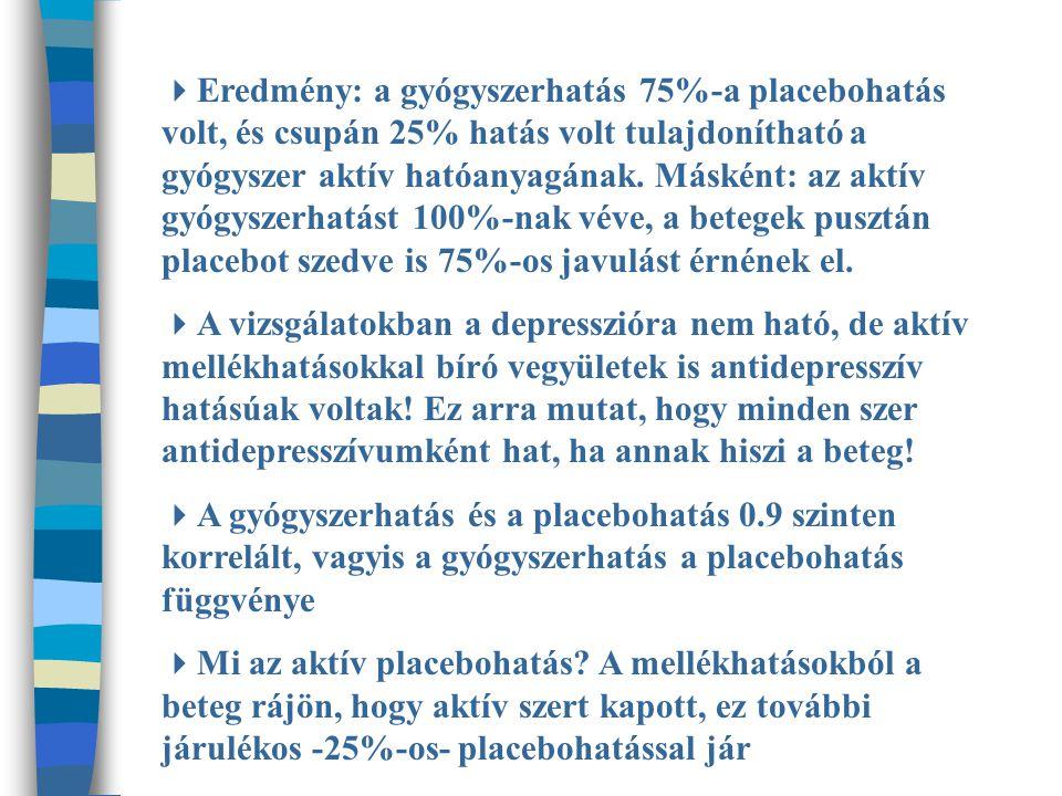  Eredmény: a gyógyszerhatás 75%-a placebohatás volt, és csupán 25% hatás volt tulajdonítható a gyógyszer aktív hatóanyagának.