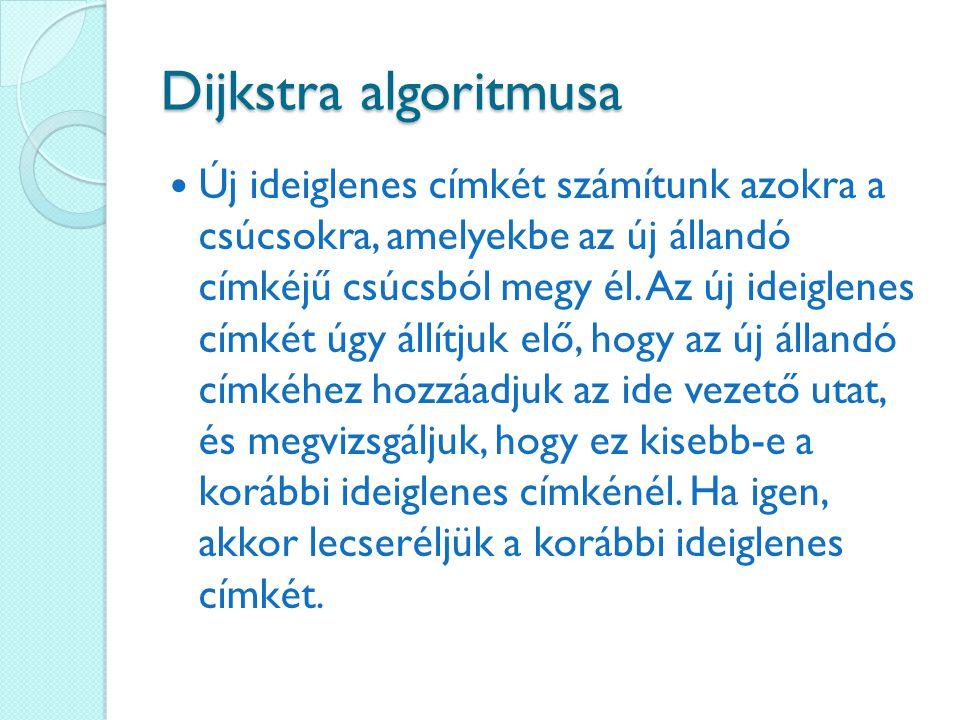 Dijkstra algoritmusa Új ideiglenes címkét számítunk azokra a csúcsokra, amelyekbe az új állandó címkéjű csúcsból megy él.
