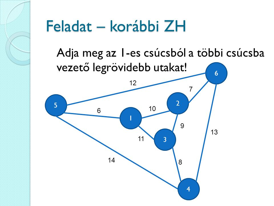 Feladat – korábbi ZH 4 35 1 2 (4) 5 NY F (3) 3 (7) 7 (3) 4 (1) 4 (4) 4 (1) 1 (8) 9 (6) 6 (3) 5 (1) 1