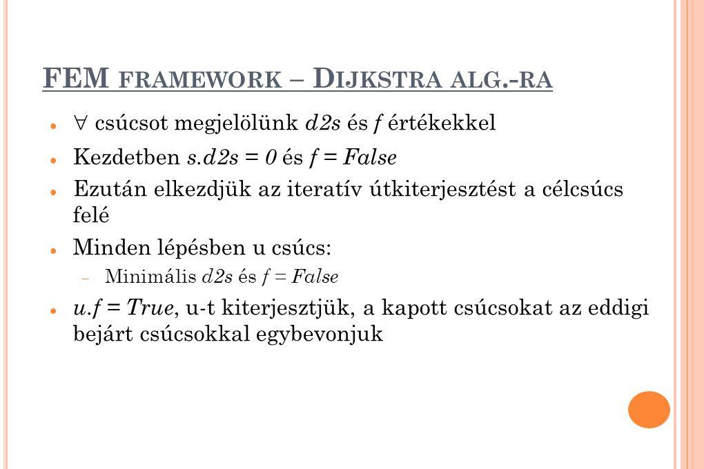 FEM FRAMEWORK – D IJKSTRA ALG.- RA  csúcsot megjelölünk d2s és f értékekkel Kezdetben s.d2s = 0 és f = False Ezután elkezdjük az iteratív útkiterjesz
