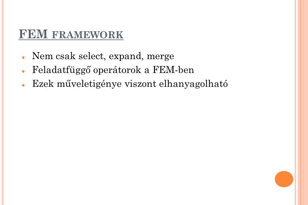 FEM FRAMEWORK Nem csak select, expand, merge Feladatfüggő operátorok a FEM-ben Ezek műveletigénye viszont elhanyagolható