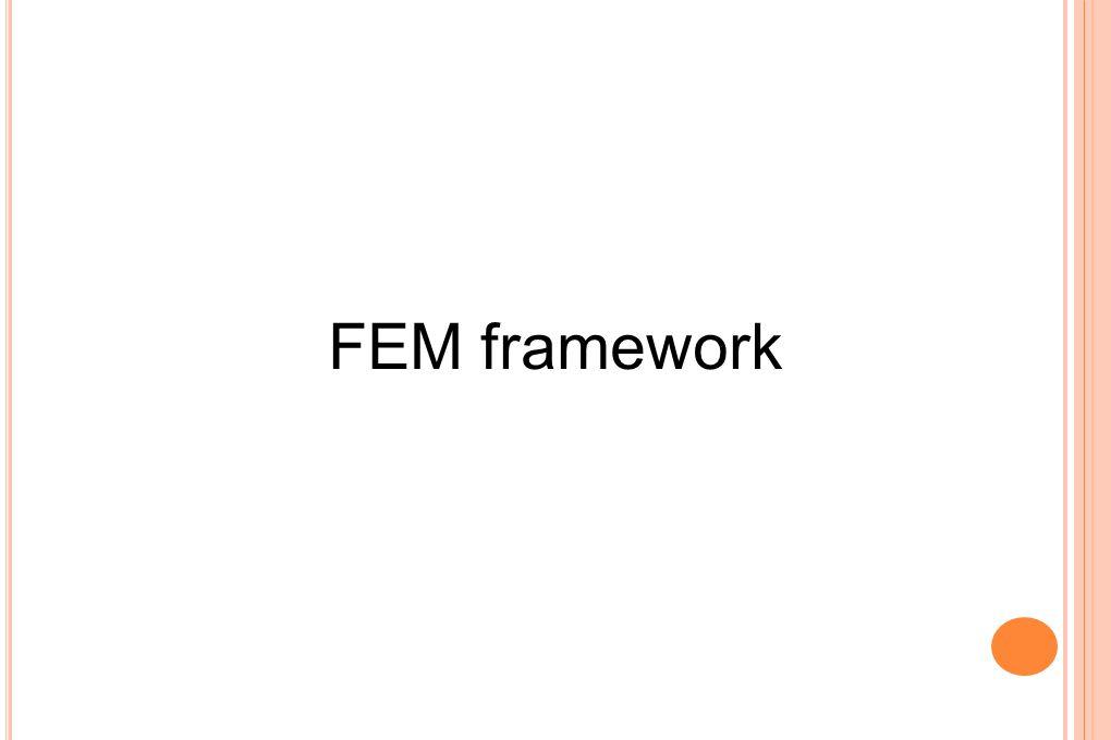 FEM FRAMEWORK Gráfelméleti alapismeretek Sok gráfkereső algoritmus hasonló egymáshoz  Pl.: legrövidebb útkeresés – egy csúcsból elérhető-e egy másik Mivel általában nagy a keresési tér, ezért mohó ötleteken alapulnak Ezek a mohó ötletek átültethetők egy általános iteratív feldolgozó struktúrára