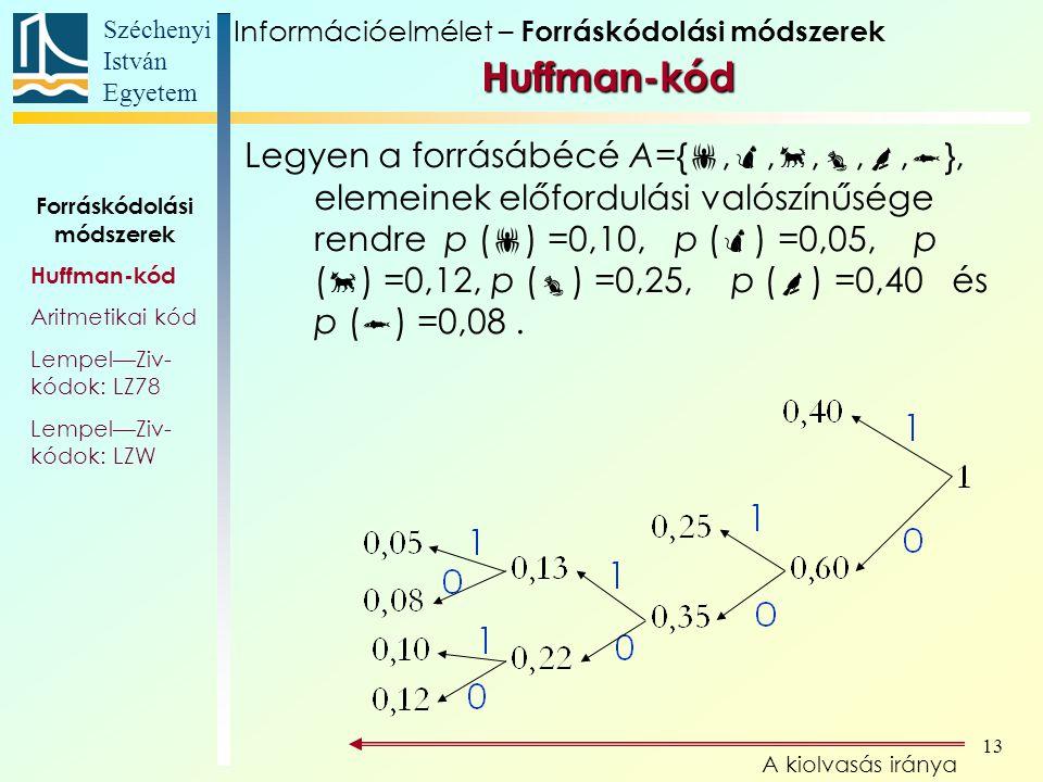 Széchenyi István Egyetem 13 Legyen a forrásábécé A={ , , , , ,  }, elemeinek előfordulási valószínűsége rendre p (  ) =0,10, p (  ) =0,05, p (  ) =0,12, p (  ) =0,25, p (  ) =0,40 és p (  ) =0,08.