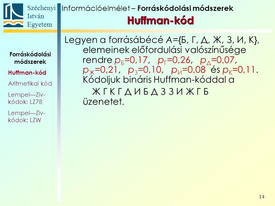 Széchenyi István Egyetem 14 Huffman-kód Forráskódolási módszerek Huffman-kód Aritmetikai kód Lempel—Ziv- kódok: LZ78 Lempel—Ziv- kódok: LZW Legyen a forrásábécé A={Б, Г, Д, Ж, З, И, К}, elemeinek előfordulási valószínűsége rendre p Б =0,17, p Г =0,26, p Д =0,07, p Ж =0,21, p З =0,10, p И =0,08 és p К =0,11.