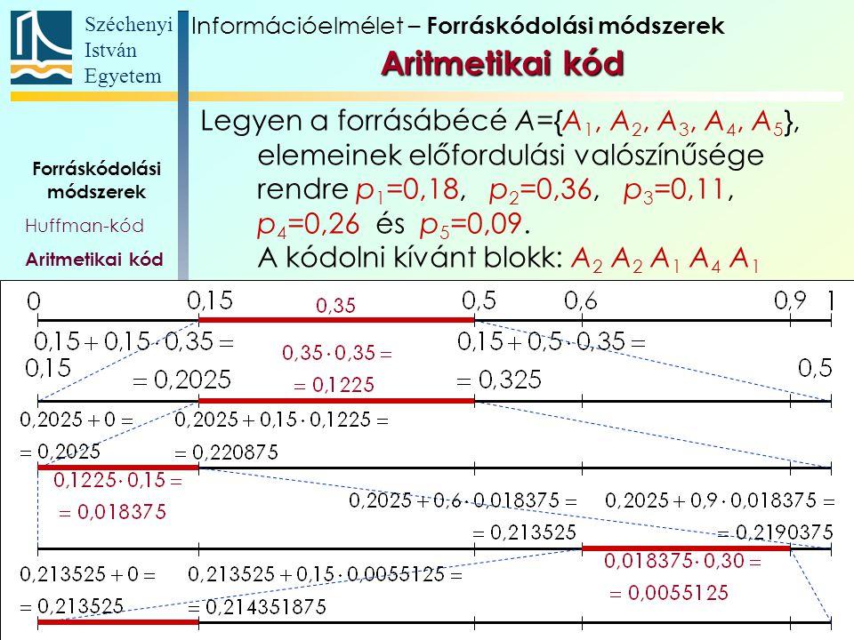 Széchenyi István Egyetem 18 Legyen a forrásábécé A={A 1, A 2, A 3, A 4, A 5 }, elemeinek előfordulási valószínűsége rendre p 1 =0,18, p 2 =0,36, p 3 =0,11, p 4 =0,26 és p 5 =0,09.