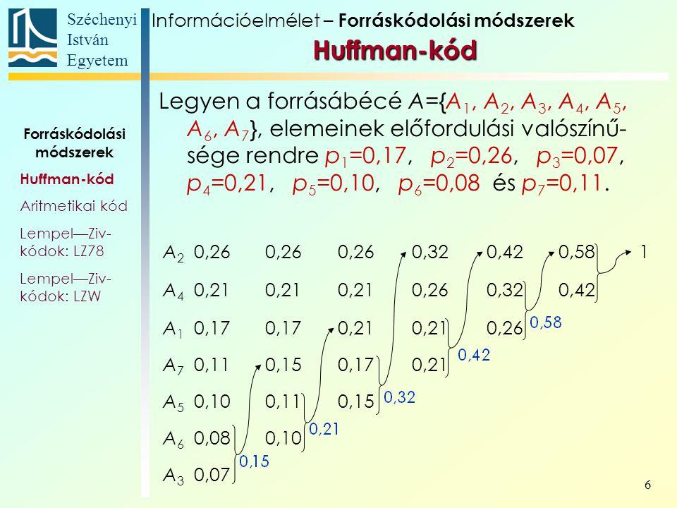 Széchenyi István Egyetem 7 Huffman-kód Forráskódolási módszerek Huffman-kód Aritmetikai kód Lempel—Ziv- kódok: LZ78 Lempel—Ziv- kódok: LZW A2A2 0,26 0,58 A4A4 0,21 0,421 A1A1 0,17 0,32 A7A7 0,11 0,21 A5A5 0,10 A6A6 0,08 0,15 A3A3 0,07 A 0 és 1 címkézése választ- ható, elágazásonként felcserélhető.