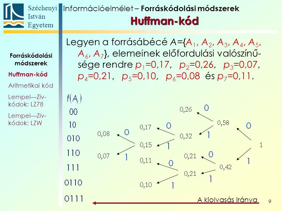 Széchenyi István Egyetem 9 Huffman-kód Forráskódolási módszerek Huffman-kód Aritmetikai kód Lempel—Ziv- kódok: LZ78 Lempel—Ziv- kódok: LZW A kiolvasás iránya Legyen a forrásábécé A={A 1, A 2, A 3, A 4, A 5, A 6, A 7 }, elemeinek előfordulási valószínű- sége rendre p 1 =0,17, p 2 =0,26, p 3 =0,07, p 4 =0,21, p 5 =0,10, p 6 =0,08 és p 7 =0,11.