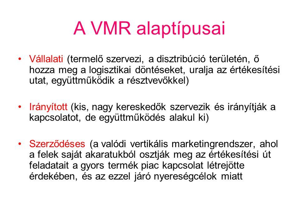 A VMR alaptípusai Vállalati (termelő szervezi, a disztribúció területén, ő hozza meg a logisztikai döntéseket, uralja az értékesítési utat, együttműkö