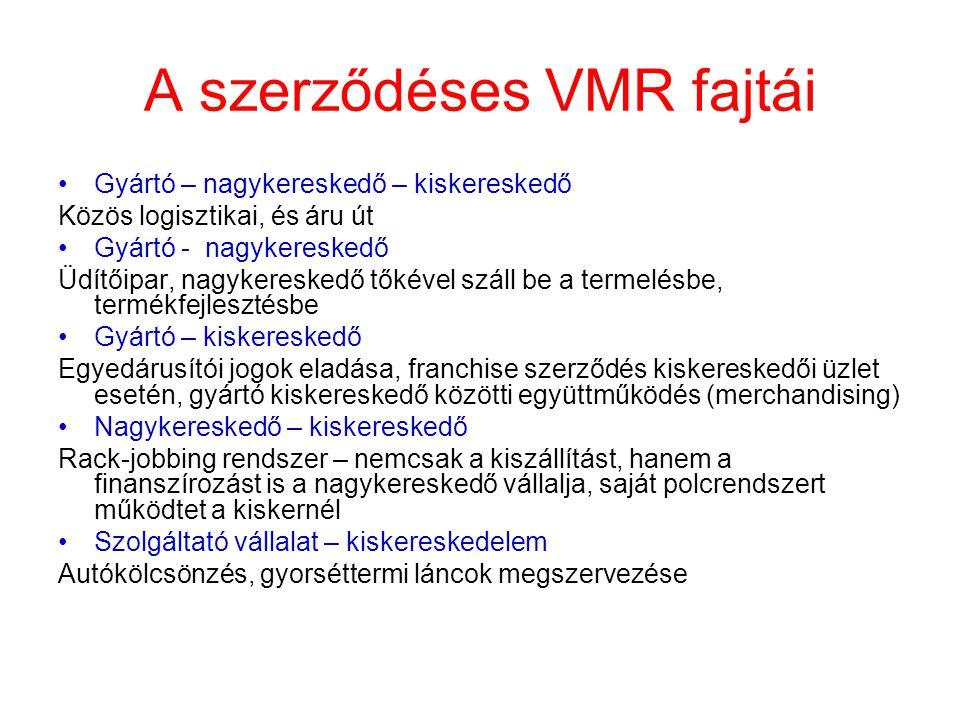 A szerződéses VMR fajtái Gyártó – nagykereskedő – kiskereskedő Közös logisztikai, és áru út Gyártó - nagykereskedő Üdítőipar, nagykereskedő tőkével sz
