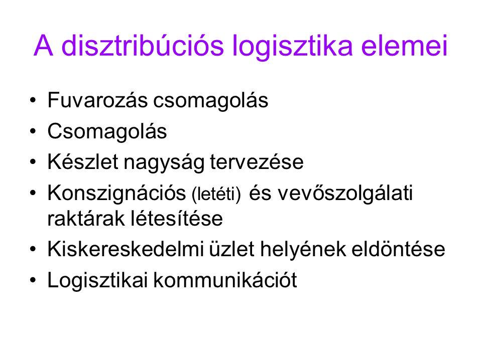 A disztribúciós logisztika elemei Fuvarozás csomagolás Csomagolás Készlet nagyság tervezése Konszignációs (letéti) és vevőszolgálati raktárak létesíté