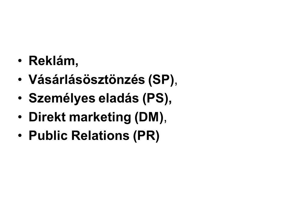 Reklám, Vásárlásösztönzés (SP), Személyes eladás (PS), Direkt marketing (DM), Public Relations (PR)
