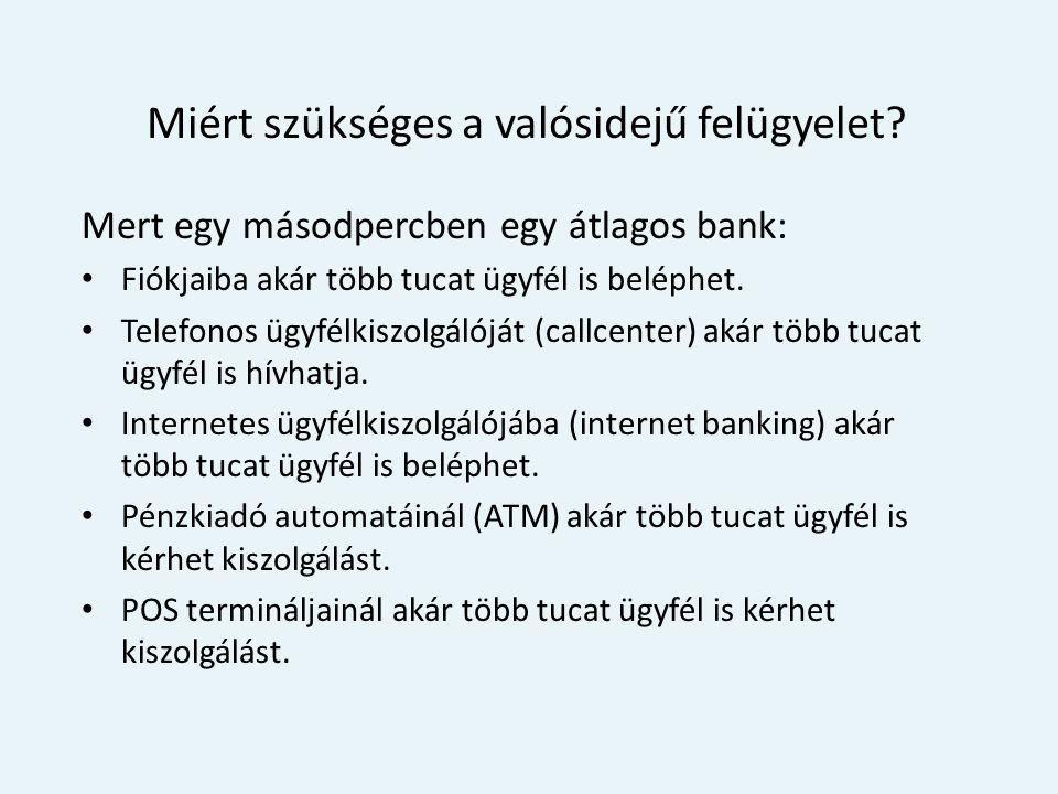 Mert egy másodpercben egy átlagos bank: Fiókjaiba akár több tucat ügyfél is beléphet. Telefonos ügyfélkiszolgálóját (callcenter) akár több tucat ügyfé