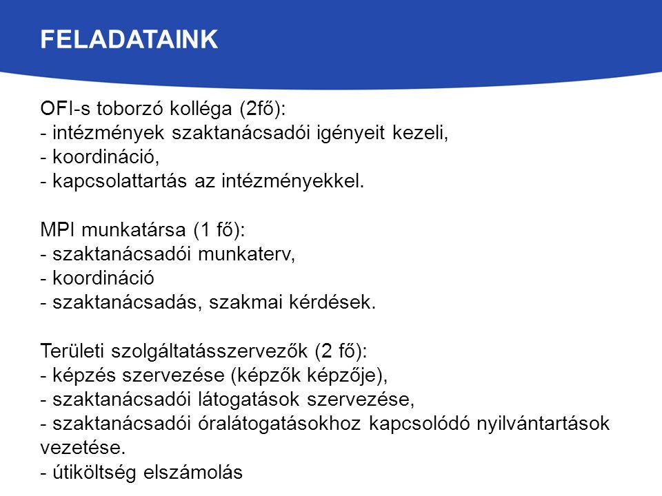 Pedagógusképzés támogatása TÁMOP-3.1.5/12-2012-0001 KÖSZÖNÖM A FIGYELMET!