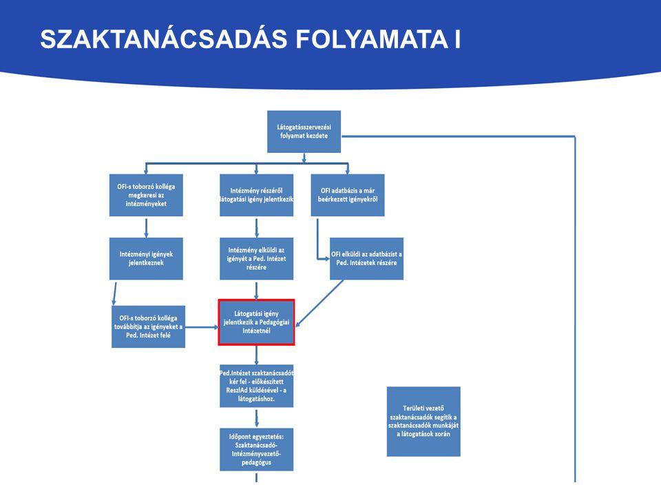 PRODUKTUMOK II.2.