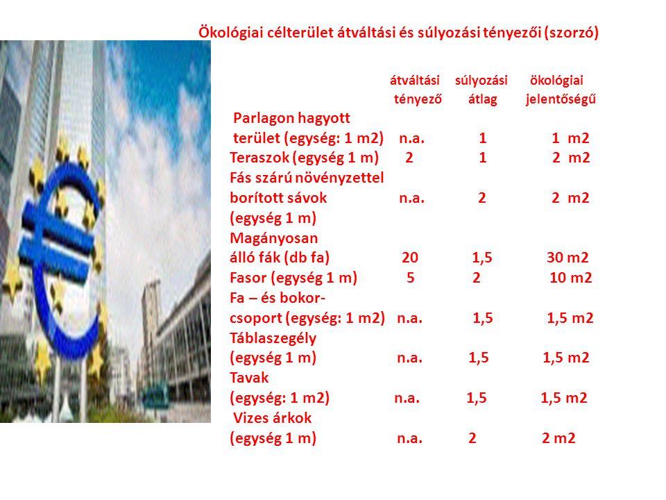 A átváltási súlyozási ökológiai tényező átlag jelentőségű Parlagon hagyott terület (egység: 1 m2) n.a. 1 1 m2 Teraszok (egység 1 m) 2 1 2 m2 Fás szárú