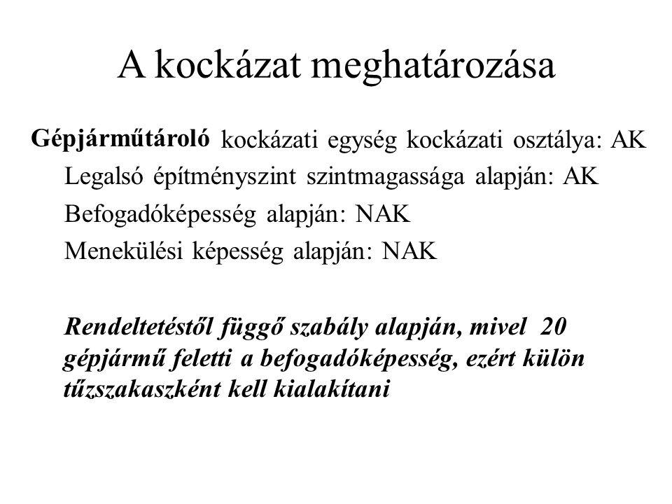 Gépjárműtároló Legalsó építményszint szintmagassága alapján: AK Befogadóképesség alapján: NAK Menekülési képesség alapján: NAK Rendeltetéstől függő sz