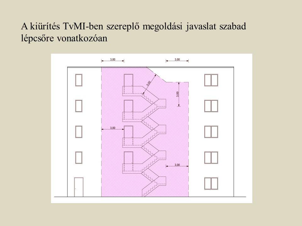 A kiürítés TvMI-ben szereplő megoldási javaslat szabad lépcsőre vonatkozóan