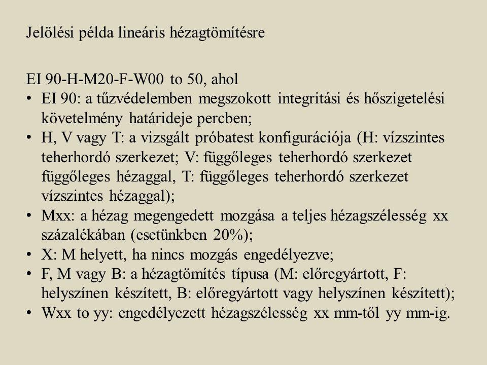 Jelölési példa lineáris hézagtömítésre EI 90-H-M20-F-W00 to 50, ahol EI 90: a tűzvédelemben megszokott integritási és hőszigetelési követelmény határi