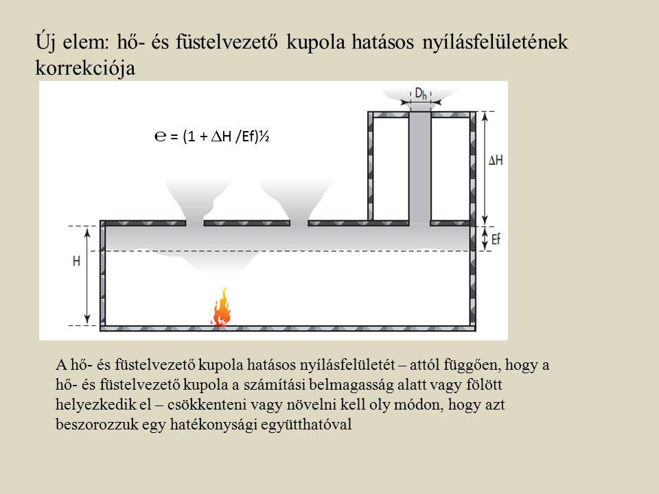 ℮ = (1 +  H /Ef)½ Új elem: hő- és füstelvezető kupola hatásos nyílásfelületének korrekciója A hő- és füstelvezető kupola hatásos nyílásfelületét – at