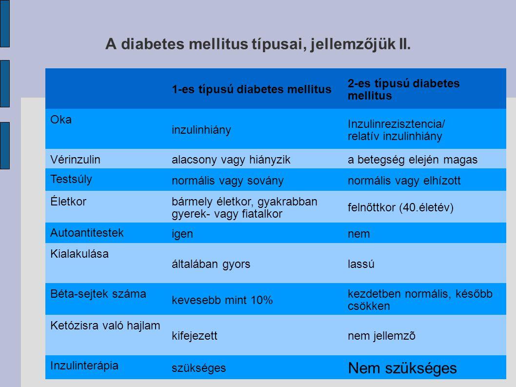A diabetes mellitus típusai, jellemzőjük II. 1-es típusú diabetes mellitus 2-es típusú diabetes mellitus Oka inzulinhiány Inzulinrezisztencia/ relatív