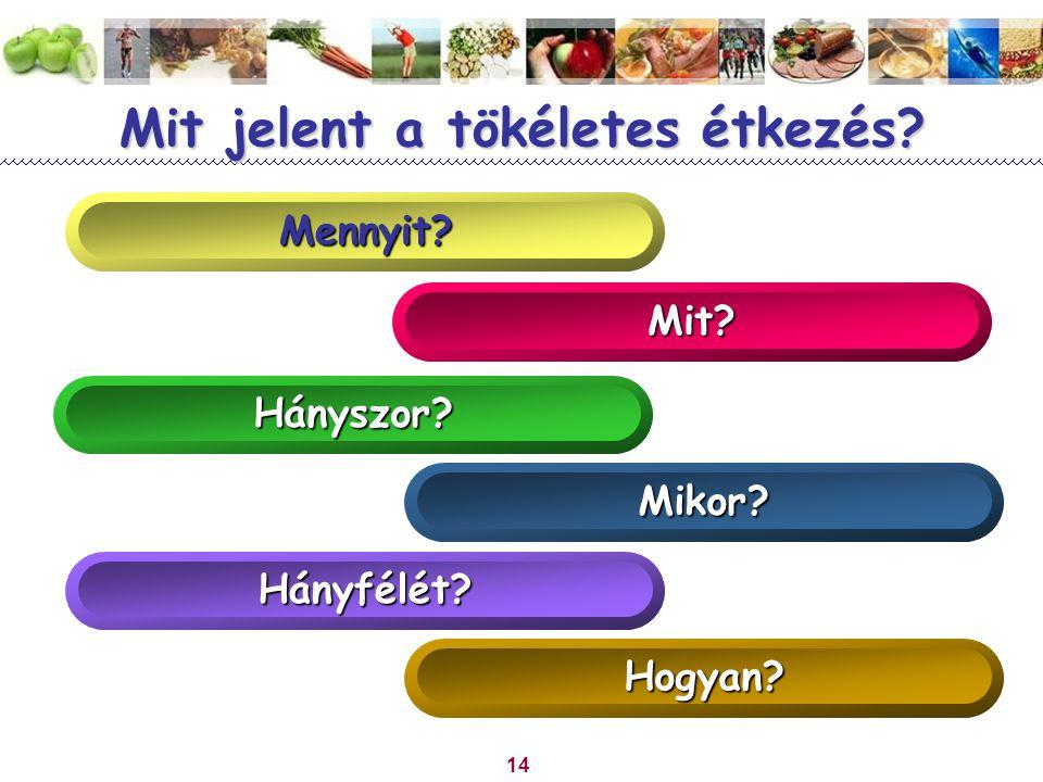 Magyar Dietetikusok Országos Szövetsége 14 Mit jelent a tökéletes étkezés? Mikor? Mennyit? Hogyan? Mit? Hányszor? Hányfélét?