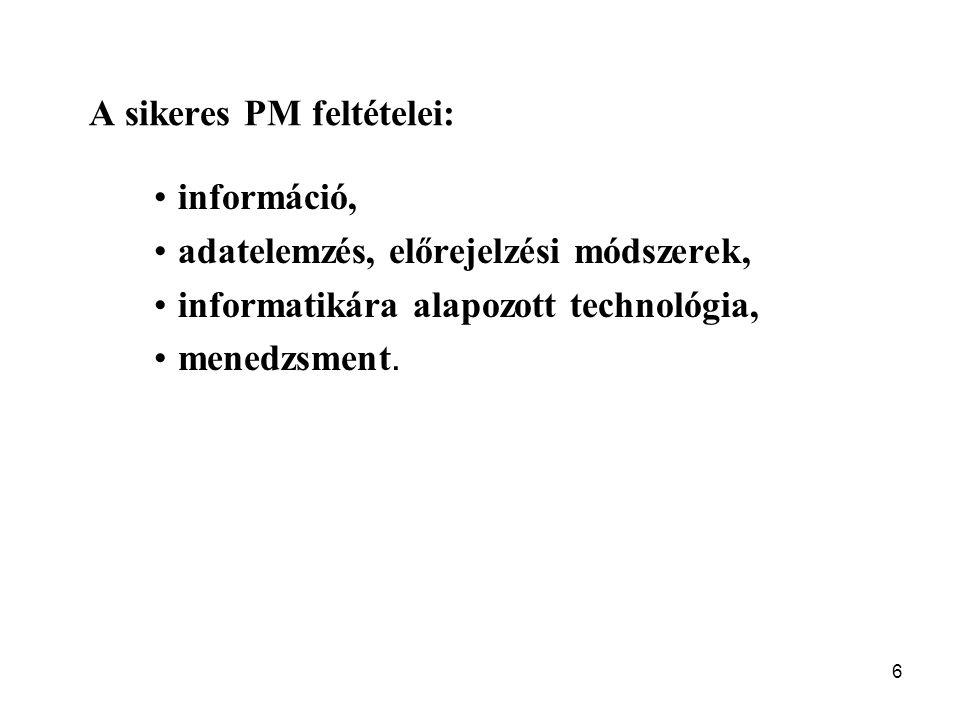 6 A sikeres PM feltételei: információ, adatelemzés, előrejelzési módszerek, informatikára alapozott technológia, menedzsment.