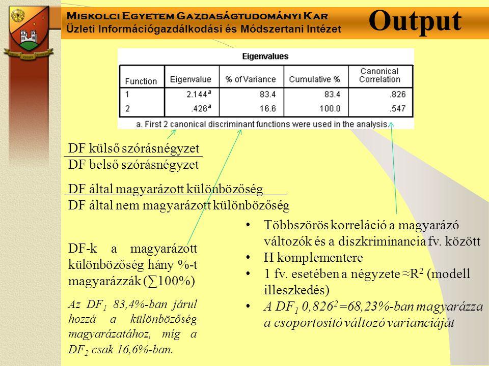 Miskolci Egyetem Gazdaságtudományi Kar Üzleti Információgazdálkodási és Módszertani Intézet Output Többszörös korreláció a magyarázó változók és a dis