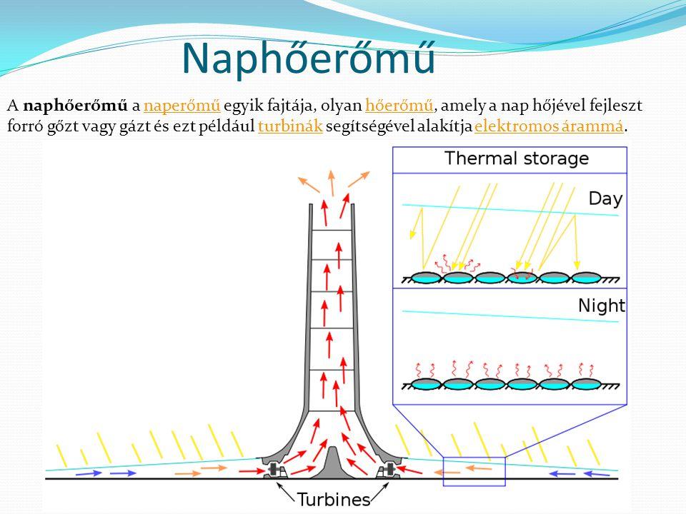 Naphőerőmű A naphőerőmű a naperőmű egyik fajtája, olyan hőerőmű, amely a nap hőjével fejleszt forró gőzt vagy gázt és ezt például turbinák segítségével alakítja elektromos árammá.naperőműhőerőműturbinákelektromos árammá