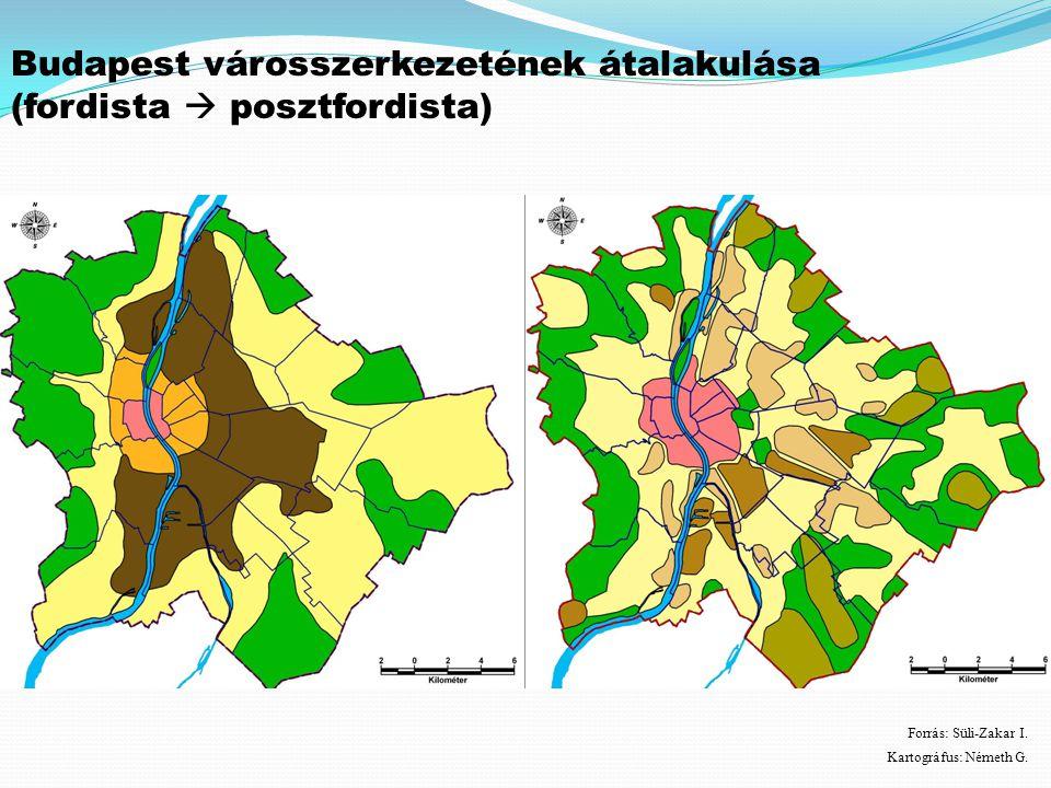 Budapest városszerkezetének átalakulása (fordista  posztfordista) Forrás: Süli-Zakar I.