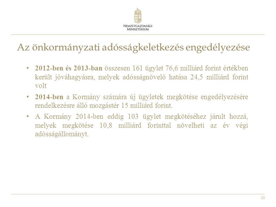 10 Az önkormányzati adósságkeletkezés engedélyezése 2012-ben és 2013-ban összesen 161 ügylet 76,6 milliárd forint értékben került jóváhagyásra, melyek