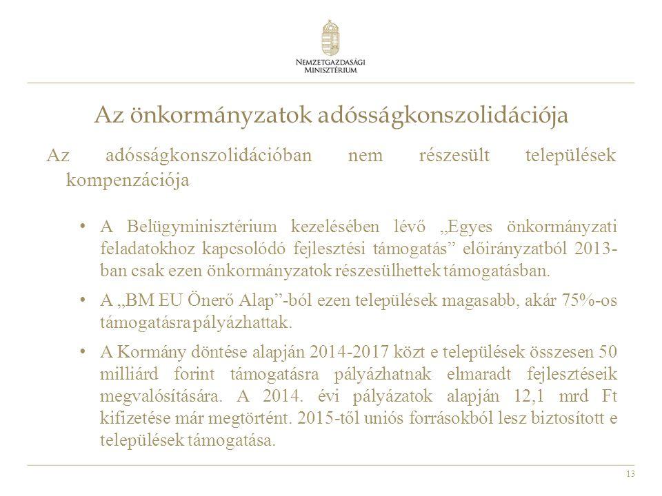 """13 Az adósságkonszolidációban nem részesült települések kompenzációja A Belügyminisztérium kezelésében lévő """"Egyes önkormányzati feladatokhoz kapcsoló"""