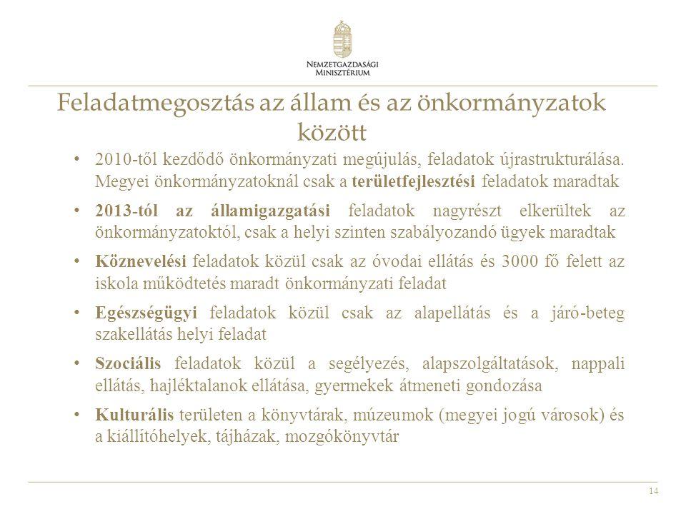 14 Feladatmegosztás az állam és az önkormányzatok között 2010-től kezdődő önkormányzati megújulás, feladatok újrastrukturálása. Megyei önkormányzatokn