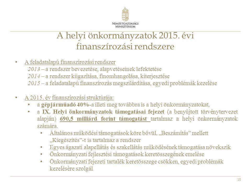 18 A helyi önkormányzatok 2015. évi finanszírozási rendszere A feladatalapú finanszírozási rendszer 2013 – a rendszer bevezetése, alapvetéseinek lefek
