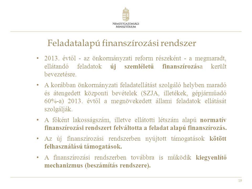 19 Feladatalapú finanszírozási rendszer 2013. évtől - az önkormányzati reform részeként - a megmaradt, ellátandó feladatok új szemléletű finanszírozás