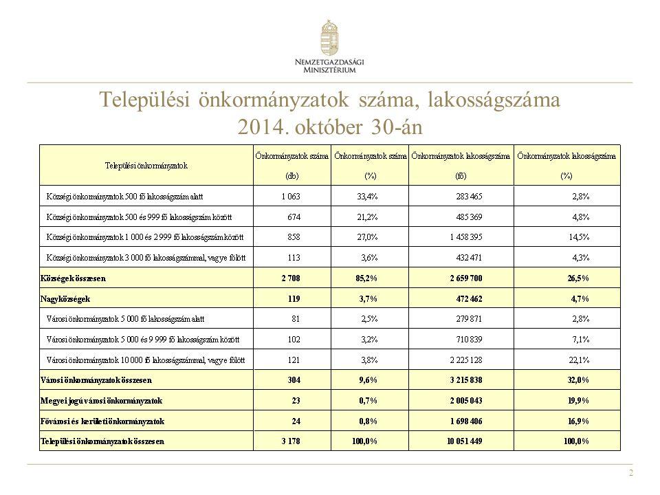 2 Települési önkormányzatok száma, lakosságszáma 2014. október 30-án
