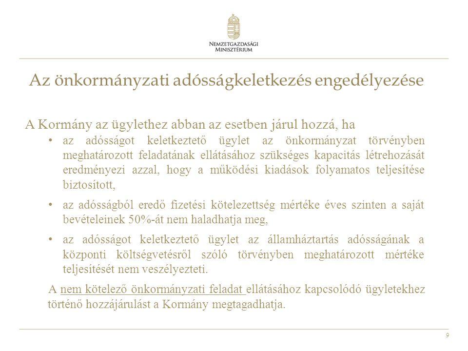9 Az önkormányzati adósságkeletkezés engedélyezése A Kormány az ügylethez abban az esetben járul hozzá, ha az adósságot keletkeztető ügylet az önkormá