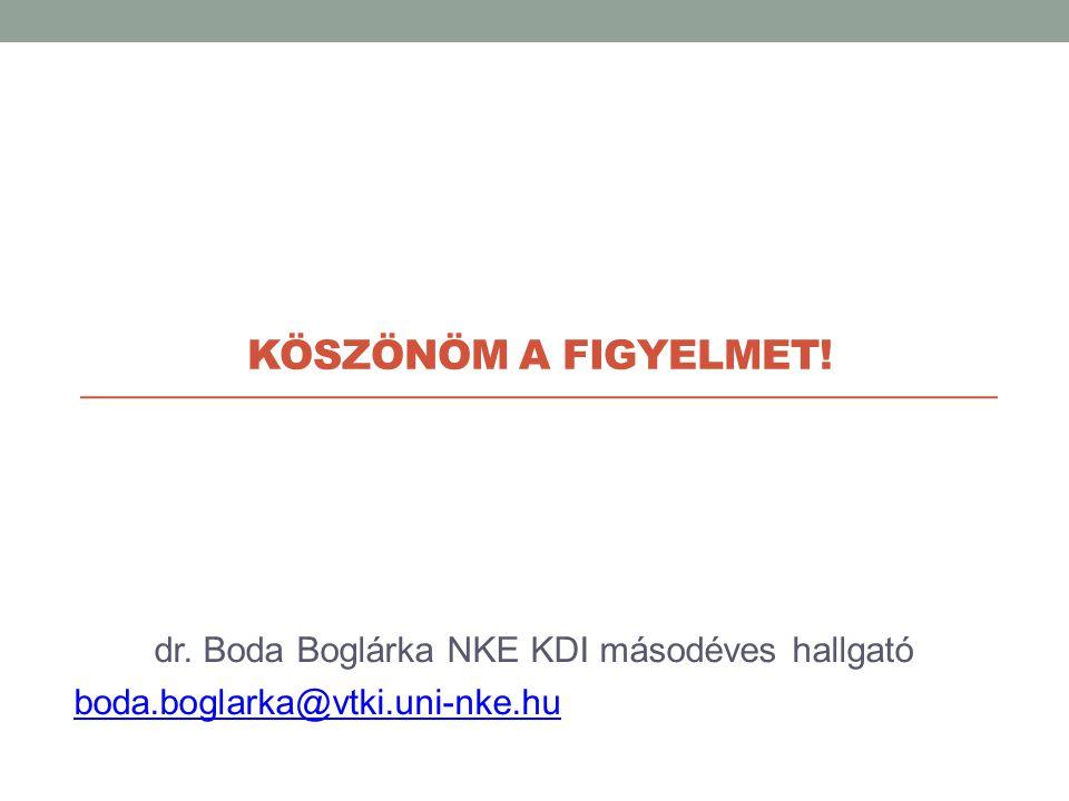 KÖSZÖNÖM A FIGYELMET! dr. Boda Boglárka NKE KDI másodéves hallgató boda.boglarka@vtki.uni-nke.hu