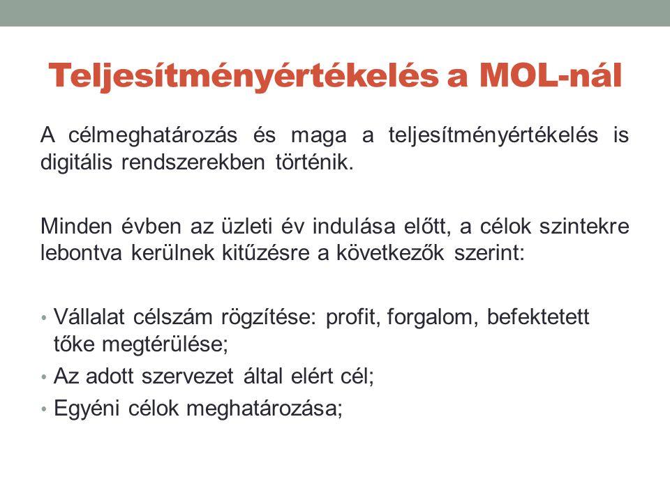Teljesítményértékelés a MOL-nál A célmeghatározás és maga a teljesítményértékelés is digitális rendszerekben történik. Minden évben az üzleti év indul