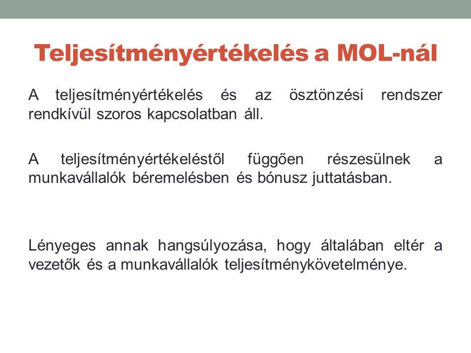 Teljesítményértékelés a MOL-nál A teljesítményértékelés és az ösztönzési rendszer rendkívül szoros kapcsolatban áll. A teljesítményértékeléstől függőe