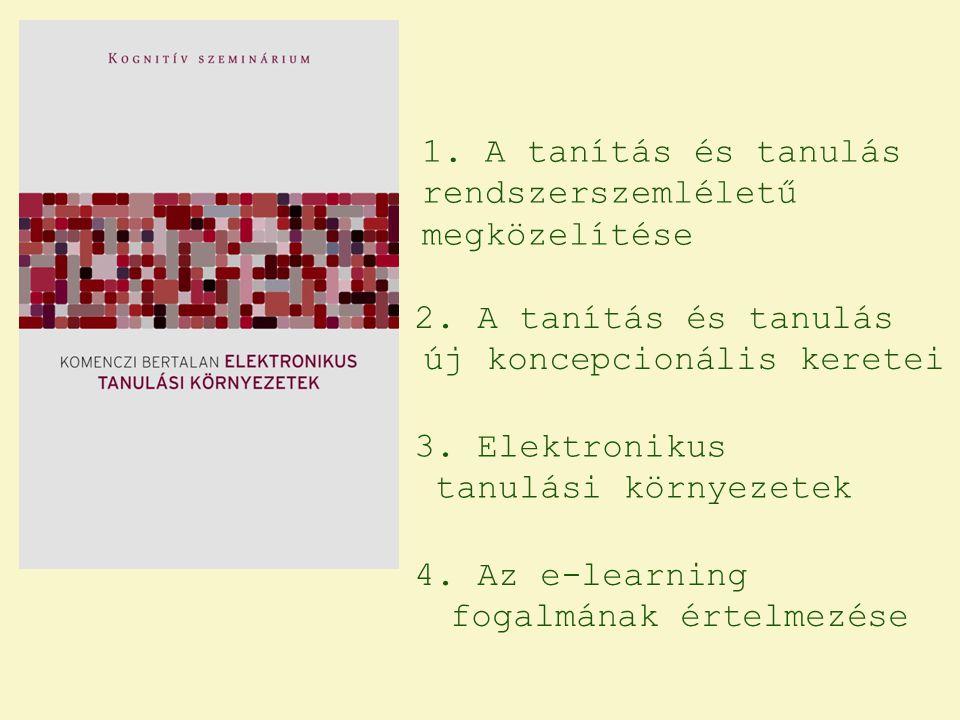 Informális tanulás Formális oktatás Születés Az egész életre kiterjedő tanulás Az élet minden területét átfogó tanulás- LIFE WIDE 3 4 1 2 Élethosszig tartó tanulás LIFE LONG Nem formális képzés