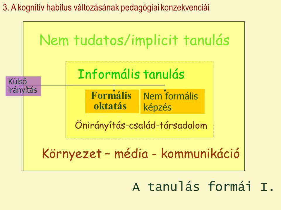 Nem tudatos/implicit tanulás Nem formális képzés Formális oktatás Informális tanulás A tanulás formái I.