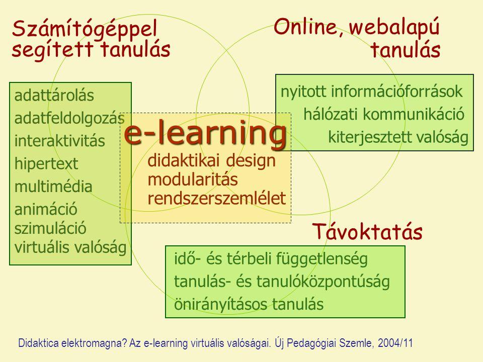 Számítógéppel segített tanulás Távoktatás önirányításos tanulás adattárolás adatfeldolgozás interaktivitás hipertext multimédia animáció virtuális valóság hálózati kommunikáció nyitott információforrások kiterjesztett valóság idő- és térbeli függetlenség tanulás- és tanulóközpontúság Online, webalapú tanulás szimuláció e-learning modularitás rendszerszemlélet didaktikai design Didaktica elektromagna.