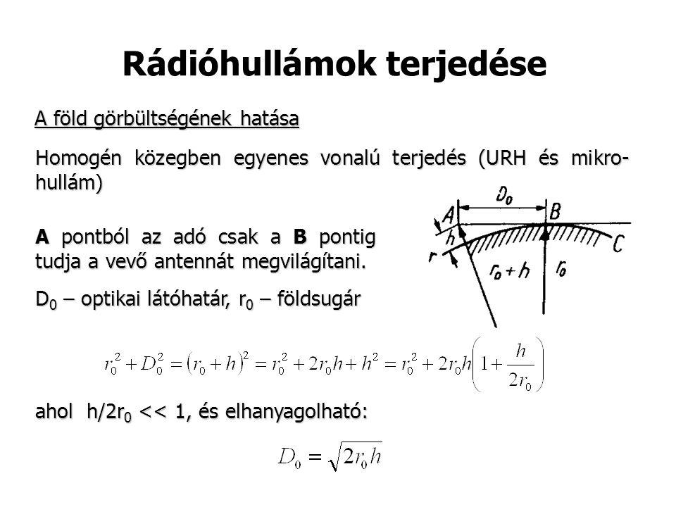 Rádióhullámok terjedése A föld görbültségének hatása ahol h/2r 0 << 1, és elhanyagolható: Homogén közegben egyenes vonalú terjedés (URH és mikro- hullám) A pontból az adó csak a B pontig tudja a vevő antennát megvilágítani.