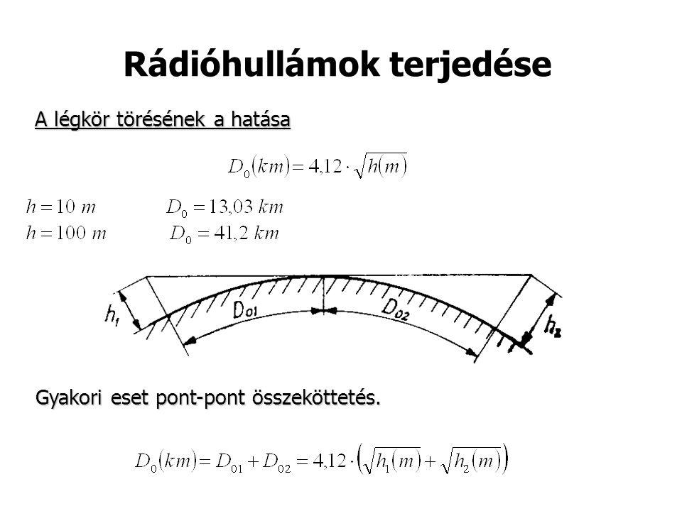 Rádióhullámok terjedése Terjedés diffrakció (elhajlás) útján A diffrakció mértéke különböző paraméterektől függ, azonban az elhajlás annál inkább érvényesül, minél hosszabb a hullám.