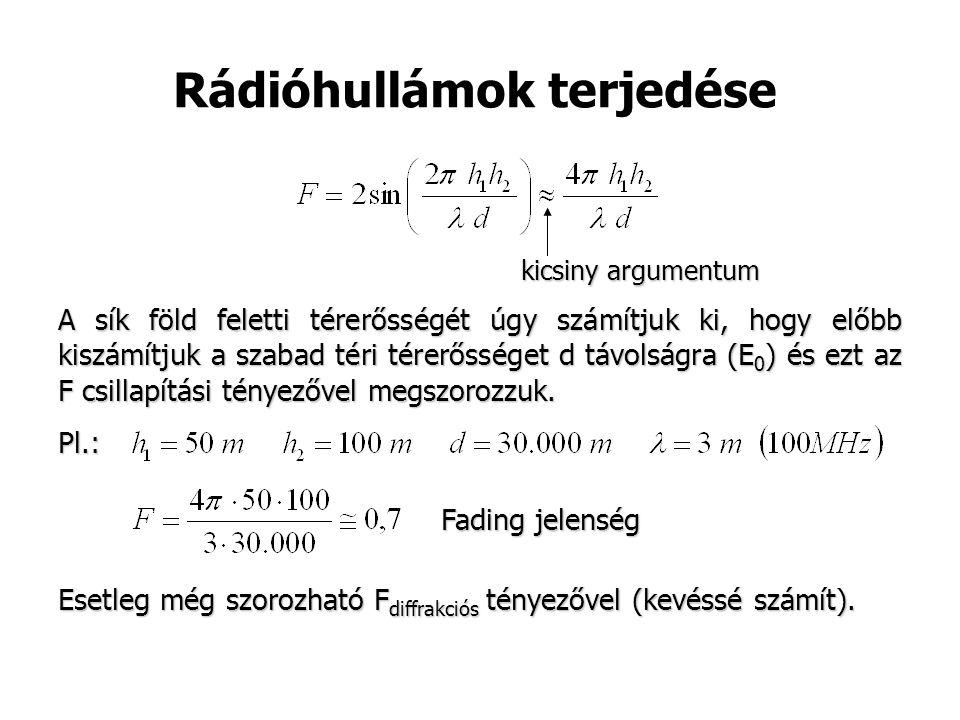 Rádióhullámok terjedése Fading hatás kivédése Fading tartalék (5-50 dB) Térdiversity vétel (több antenna) Frekvencia diversity vétel (több vivőfrekv.) Polarizáció diversity (két egymásra merőleges polarizáció) Egyéb csillapítások: Abszorpció (csapadék 10 GHz-től, gázok 20 GHz-től) Szcintilláció (A légkör bizonyos rétegeiben - egyes felhőkben, felszíni határrétegekben - turbulens áramlás lép fel.