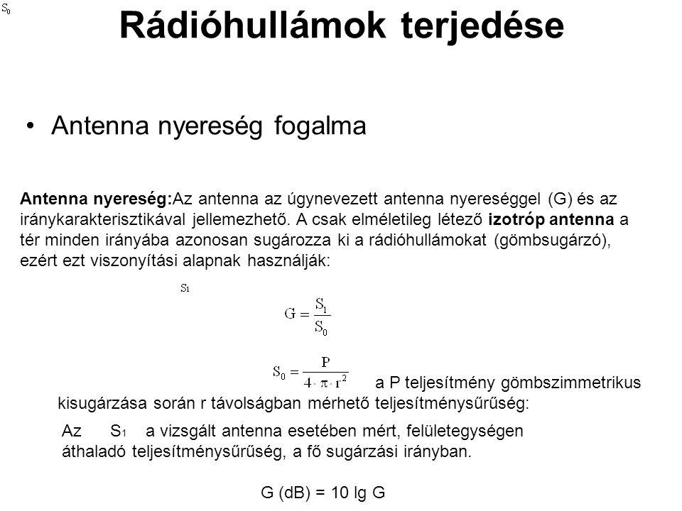 Antenna nyereség fogalma Antenna nyereség:Az antenna az úgynevezett antenna nyereséggel (G) és az iránykarakterisztikával jellemezhető.