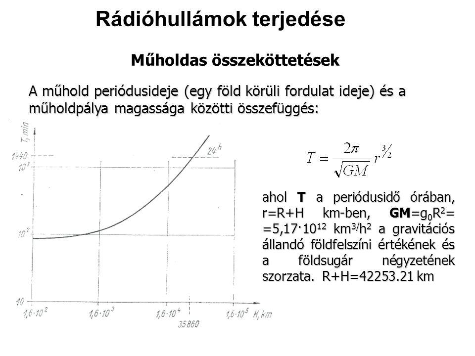 Műholdas összeköttetések A műhold periódusideje (egy föld körüli fordulat ideje) és a műholdpálya magassága közötti összefüggés: ahol T a periódusidő órában, r=R+H km-ben, GM=g 0 R 2 = =5,17·10 12 km 3/ h 2 a gravitációs állandó földfelszíni értékének és a földsugár négyzetének szorzata.