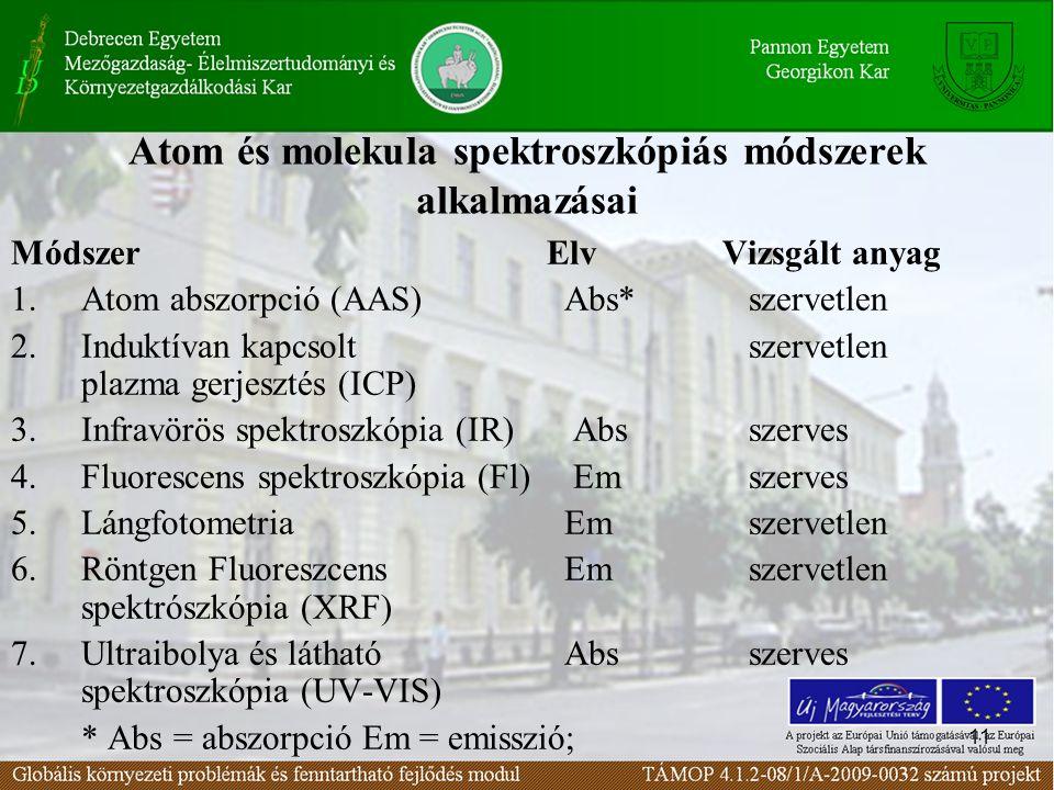 11 Atom és molekula spektroszkópiás módszerek alkalmazásai Módszer Elv Vizsgált anyag 1.Atom abszorpció (AAS) Abs*szervetlen 2.Induktívan kapcsolt szervetlen plazma gerjesztés (ICP) 3.Infravörös spektroszkópia (IR) Absszerves 4.Fluorescens spektroszkópia (Fl) Em szerves 5.Lángfotometria Emszervetlen 6.Röntgen Fluoreszcens Emszervetlen spektrószkópia (XRF) 7.Ultraibolya és látható Absszerves spektroszkópia (UV-VIS) * Abs = abszorpció Em = emisszió;