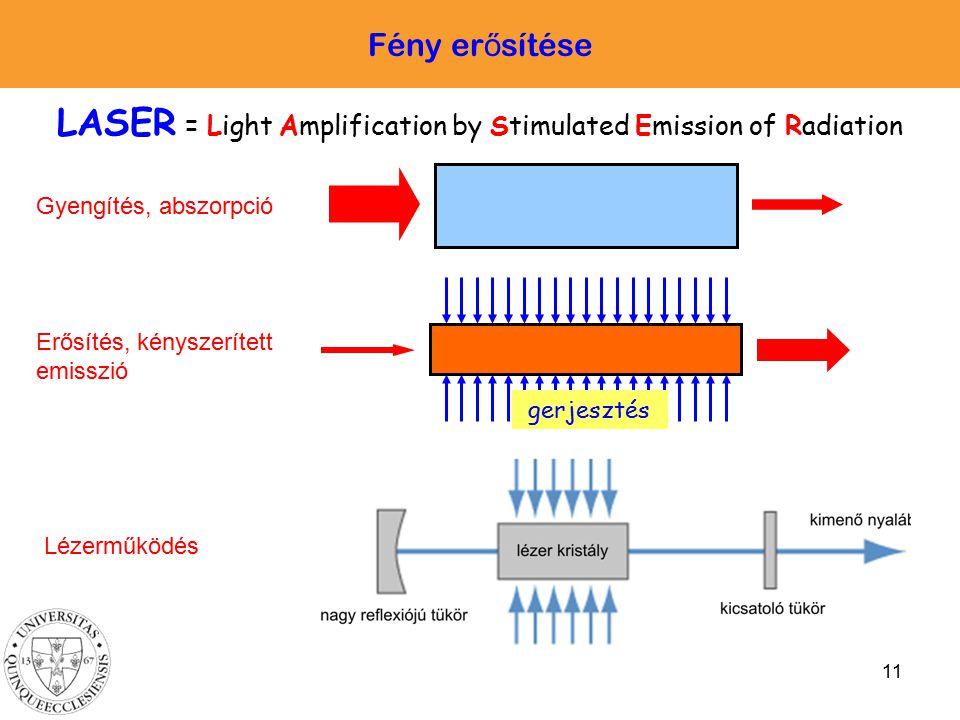 11 LASER = Light Amplification by Stimulated Emission of Radiation gerjesztés Fény er ő sítése Gyengítés, abszorpció Erősítés, kényszerített emisszió